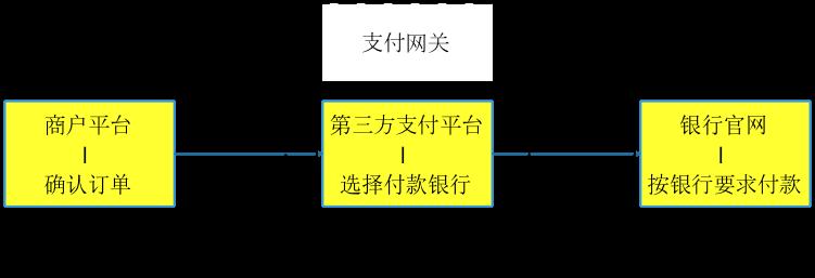 梁姓女宝宝名字万字长文详解线上线下收单营业(一):第三方领取