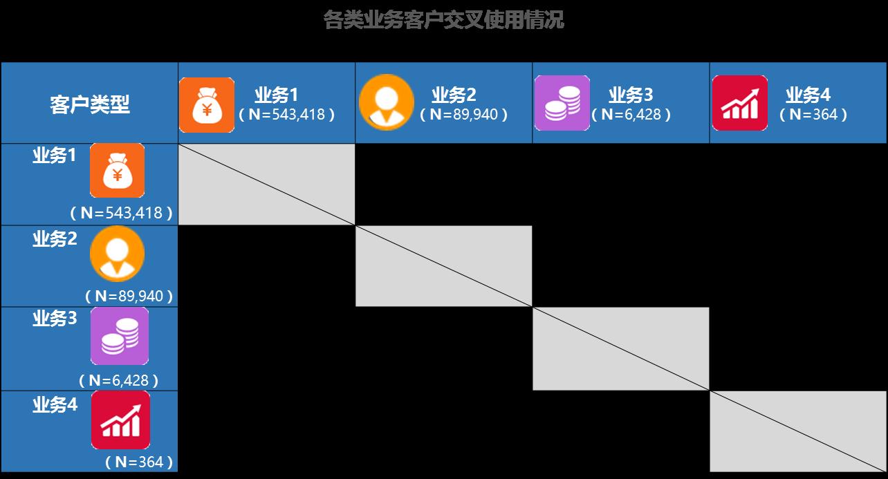 运营干货:移动金融App运营各阶段该关注的11个指标