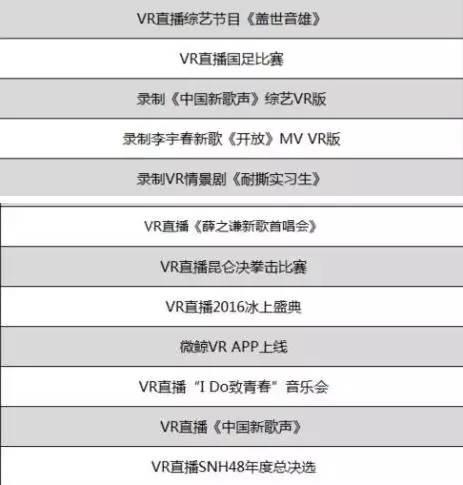 VR 直播 盈利 技术 王菲 演唱会