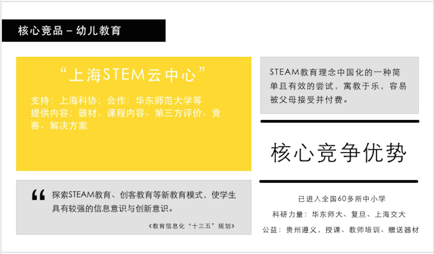 借产品经理之眼,带你看STEAM如何影响中国的教育 | 人人都是产品经理