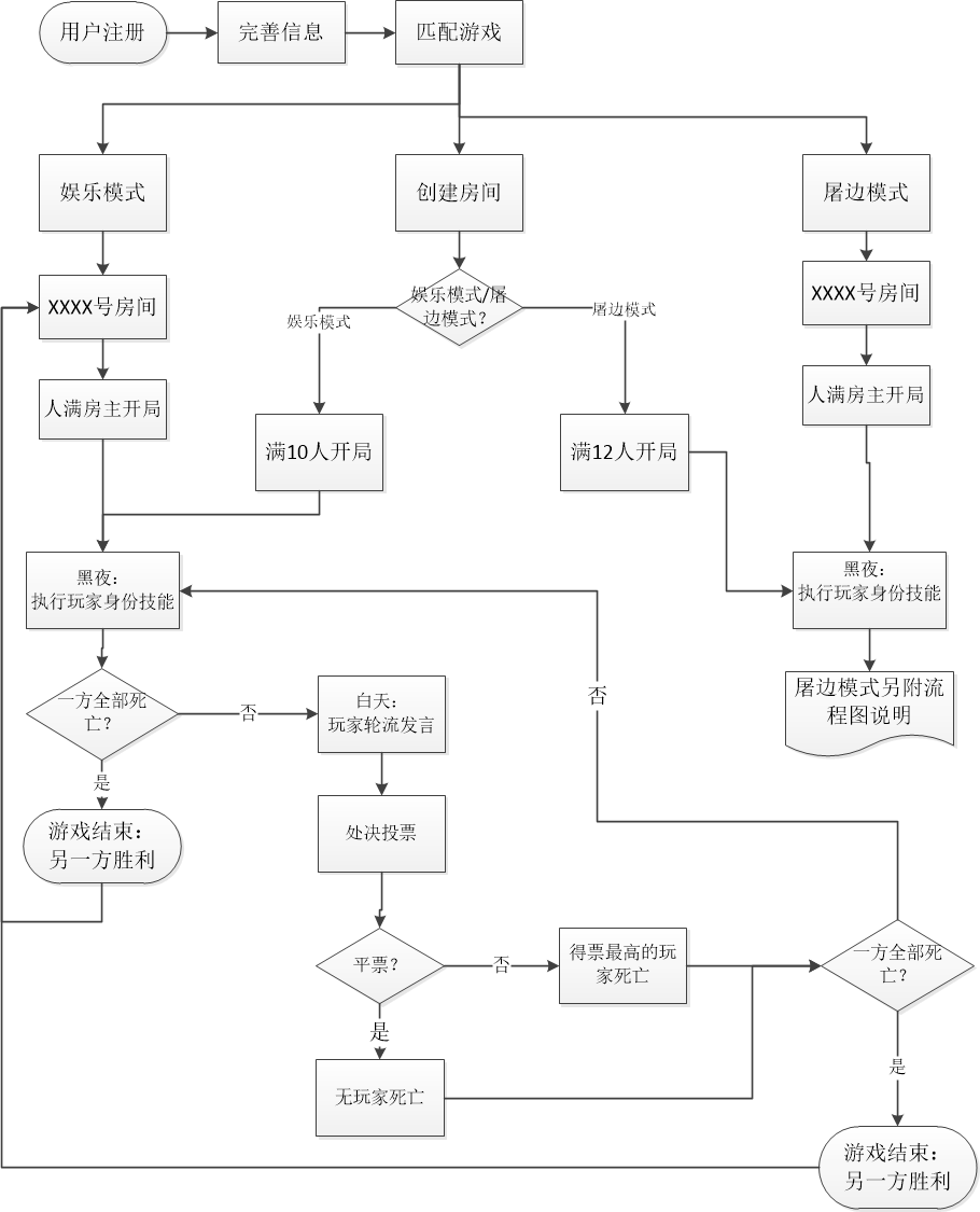 电路 电路图 电子 原理图 910_1125 竖版 竖屏