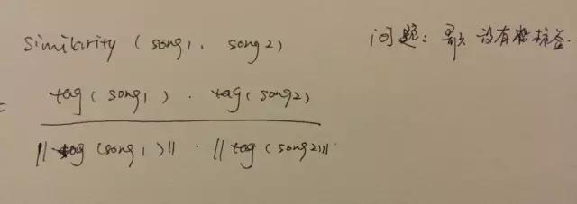 只是一种猜想:云音乐的推荐算法