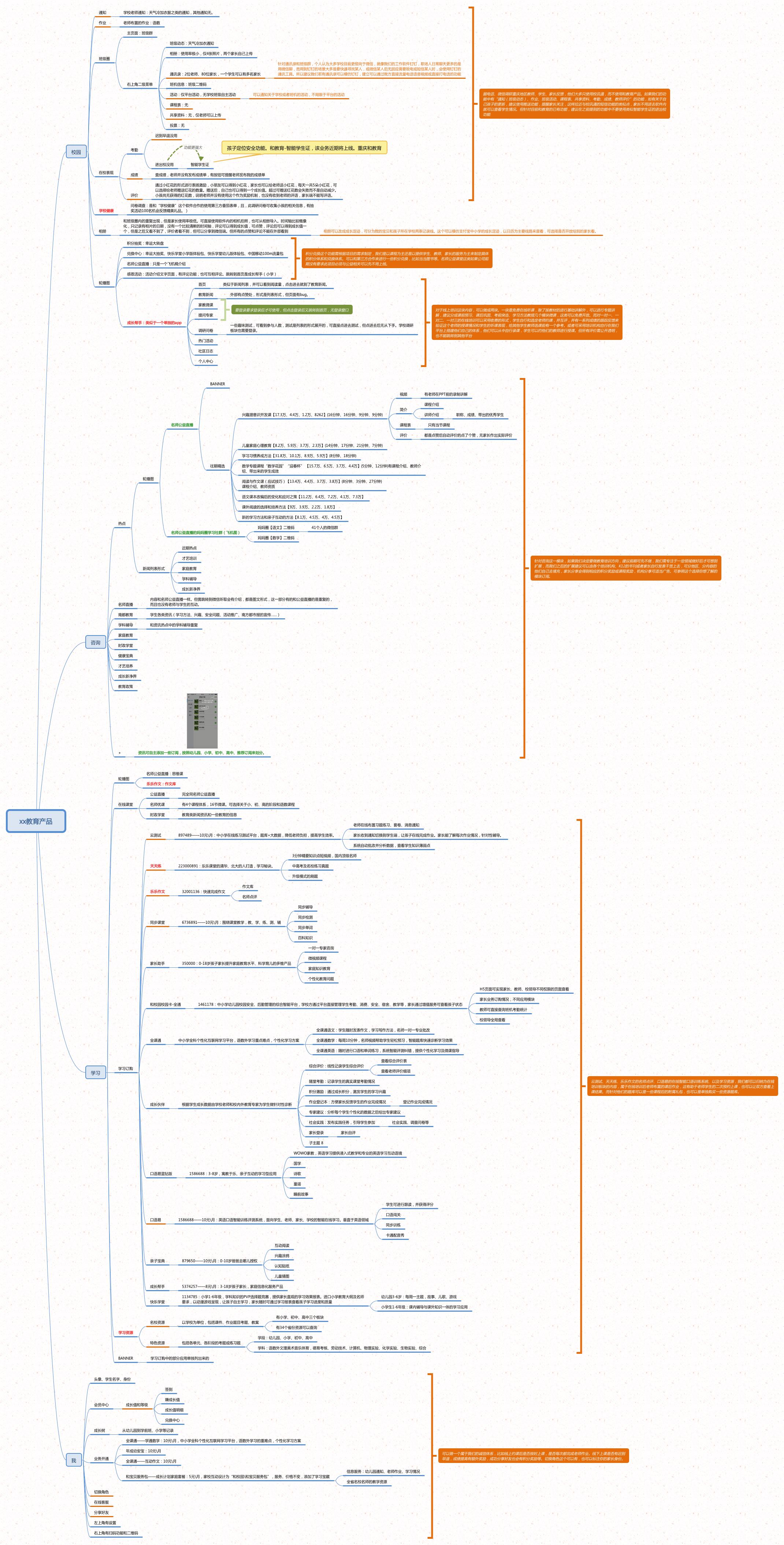 产品结构图的设计流程