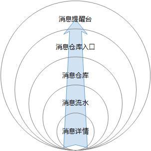 秘塔写作猫正式上线实现中文文档智能校对