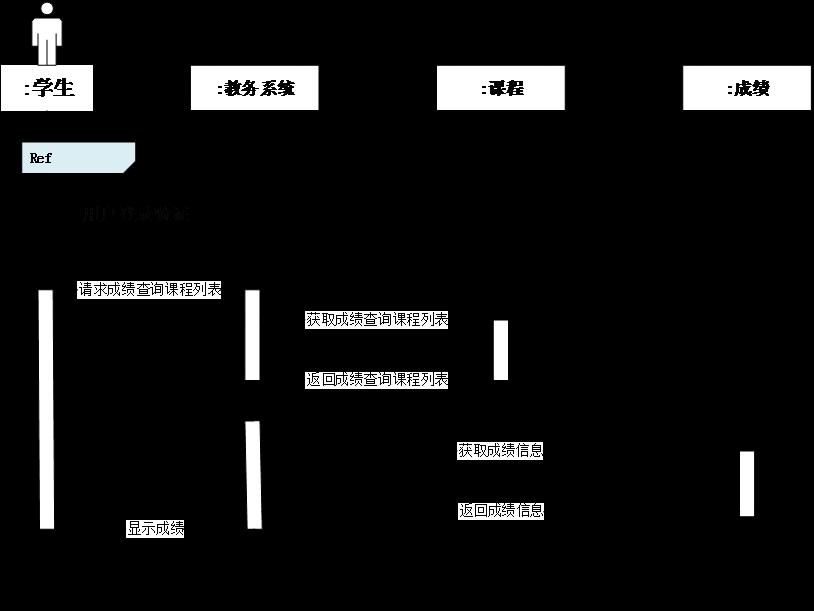 户型 户型图 平面图 设计 素材 814_611