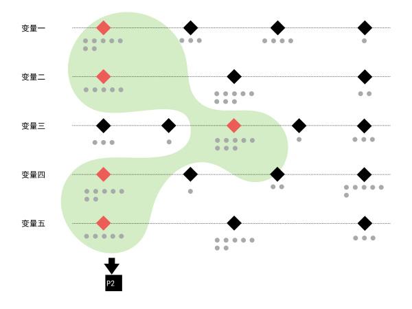 4个步骤,创建一个有效的用户画像