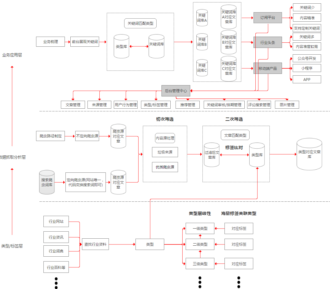 电路 电路图 电子 原理图 1079_947