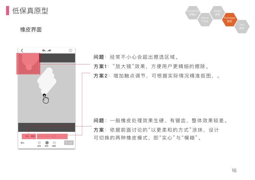 用斯坦福Design thinking设计一个抠图功能