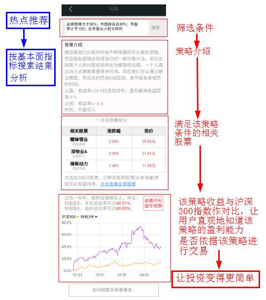 """产品分析:同花顺如何""""让投资变得更简单""""?"""