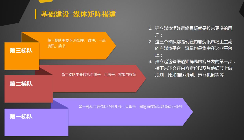 第一次作为leader,负责一个产品的推广,如何做?