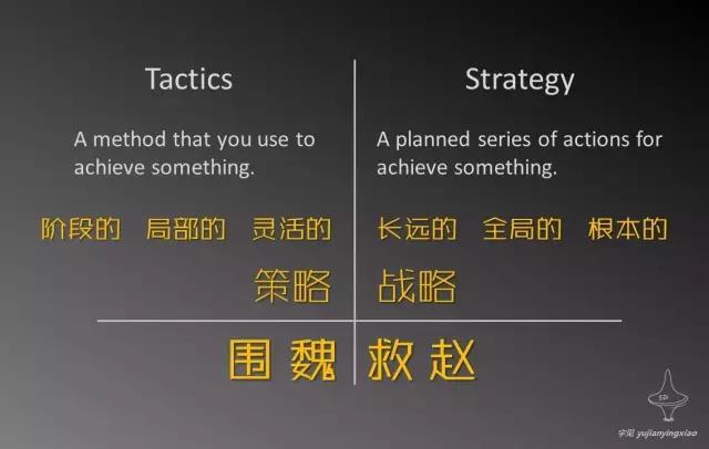 与品牌战略傻傻分不清,营销策略究竟是什么? | 人人都是产品经理