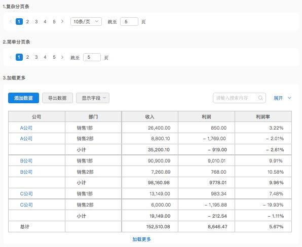 数据表格设计|从功能,交互和ui进行全方位分析