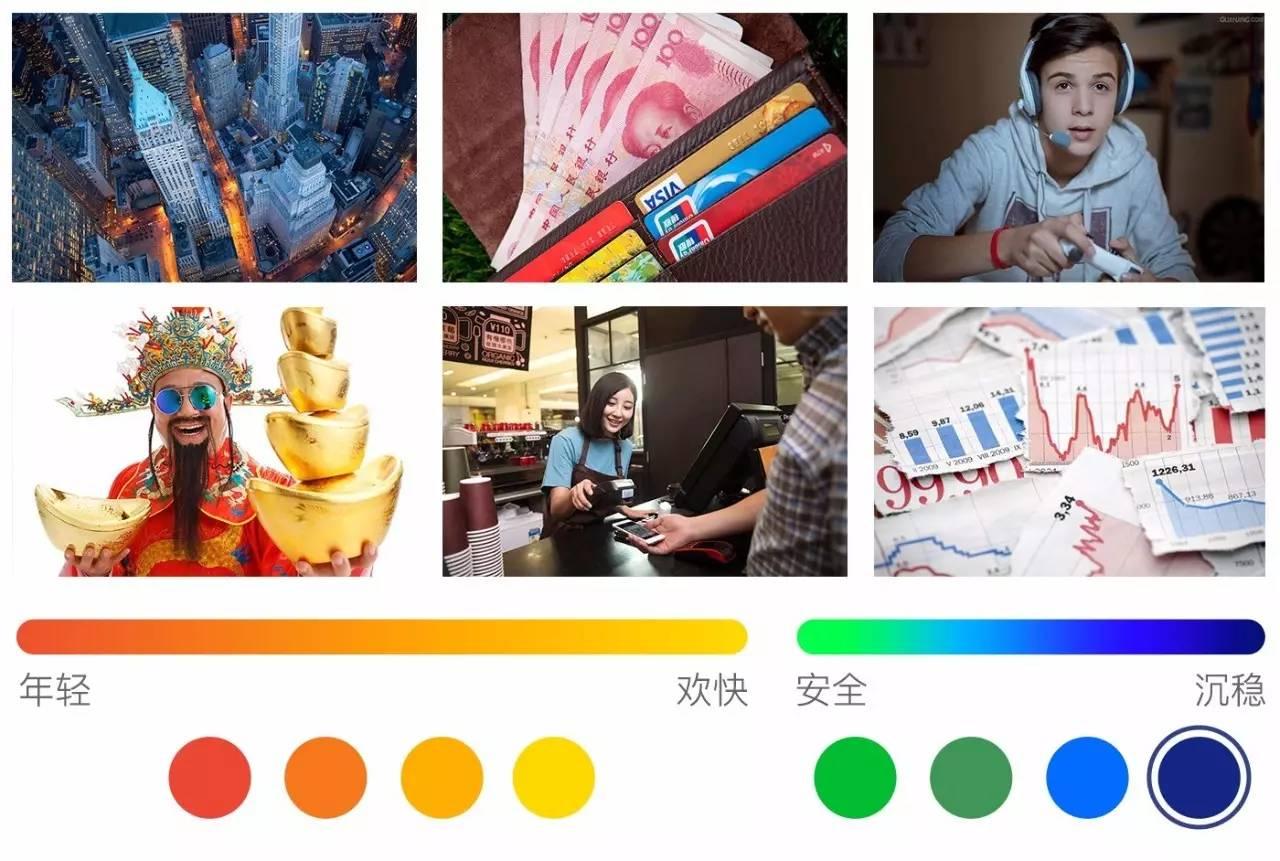 设计实战:视觉设计如何继承品牌基因?