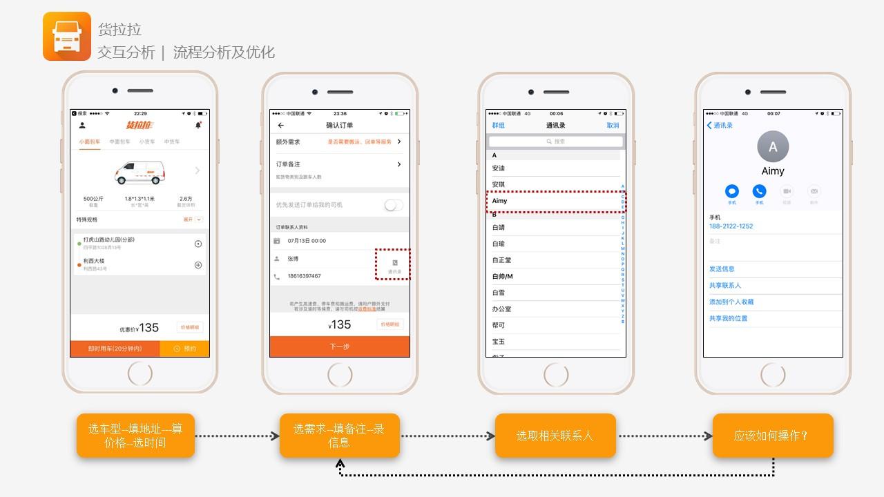 货拉拉app产品分析:作为同城货运的app,是如何在市场上占有一席之地?