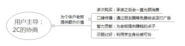 京东校招产品笔试题:如何用 0.01 元买到一瓶可乐?插图(3)