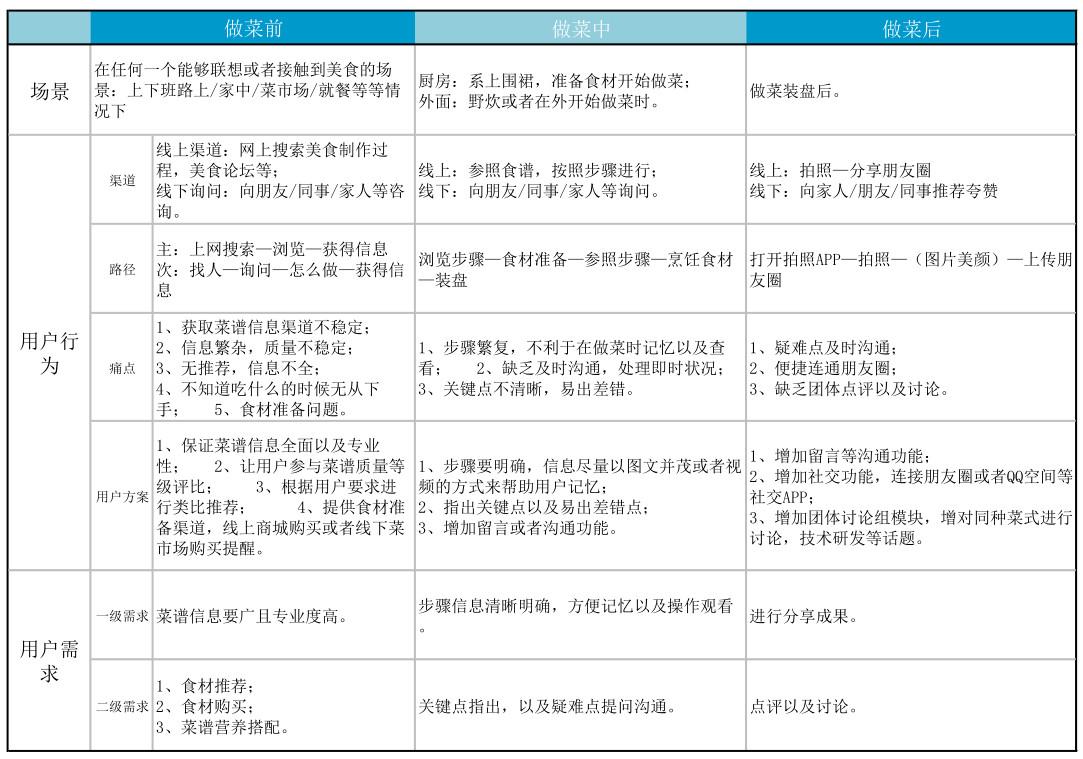 http://www.weixinrensheng.com/meishi/430877.html