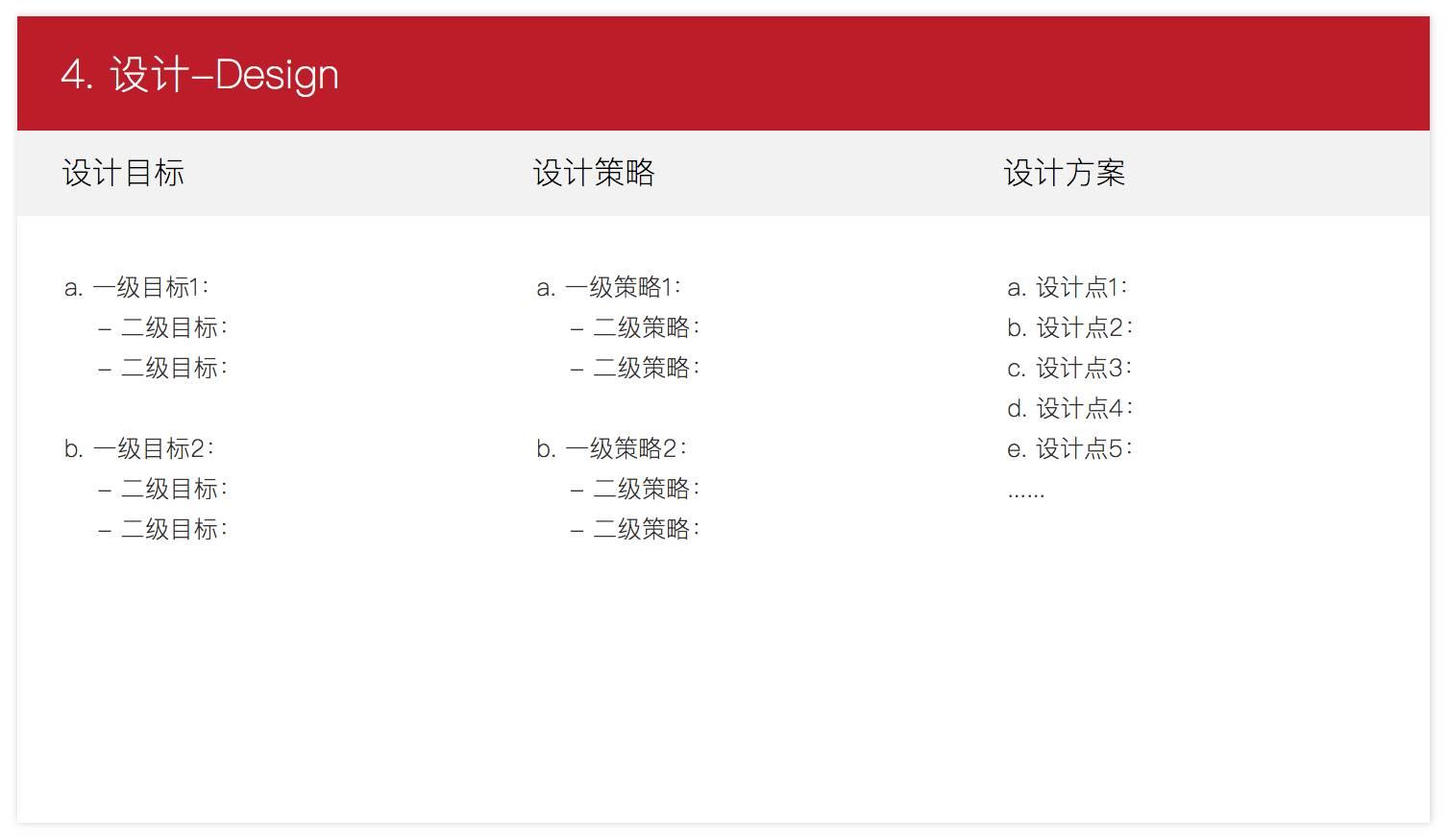 交互设计方法:GUCDR模型体系化的交互设计工具插图(5)