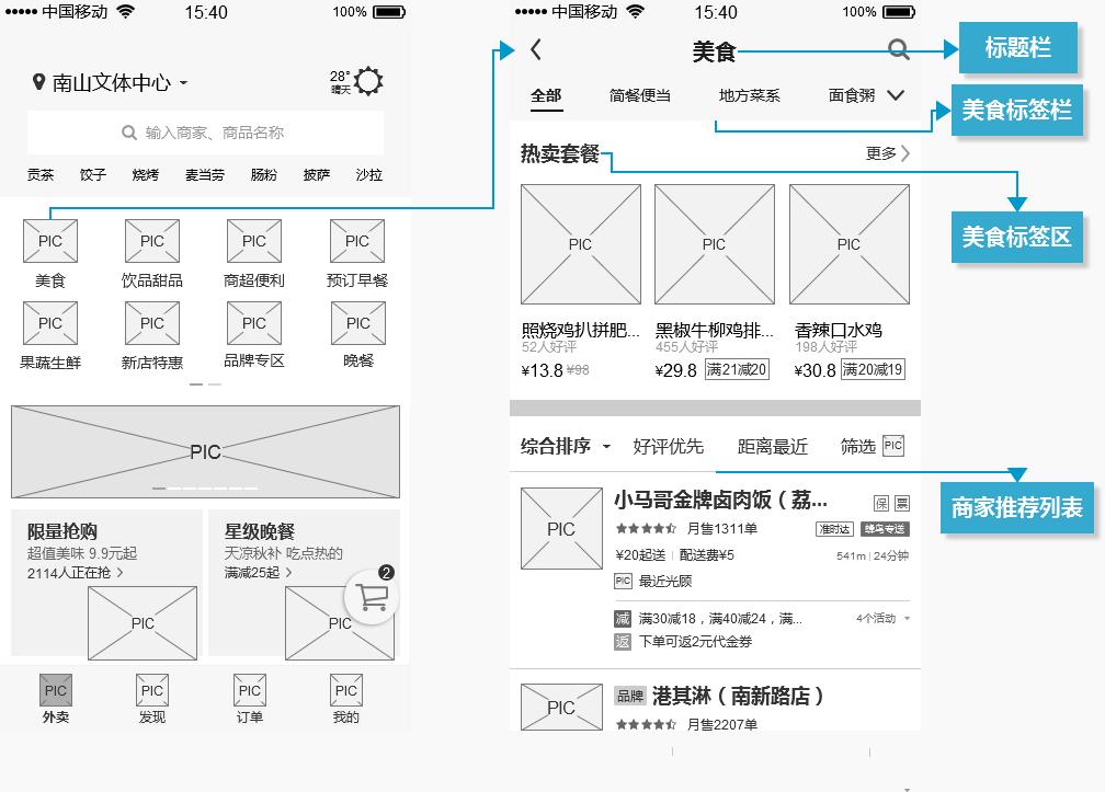 """倒推""""饿了么""""App产品需求文档(PRD)插图(19)"""