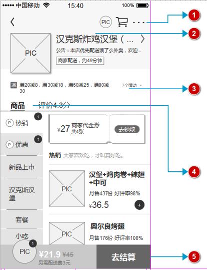 """倒推""""饿了么""""App产品需求文档(PRD)插图(29)"""