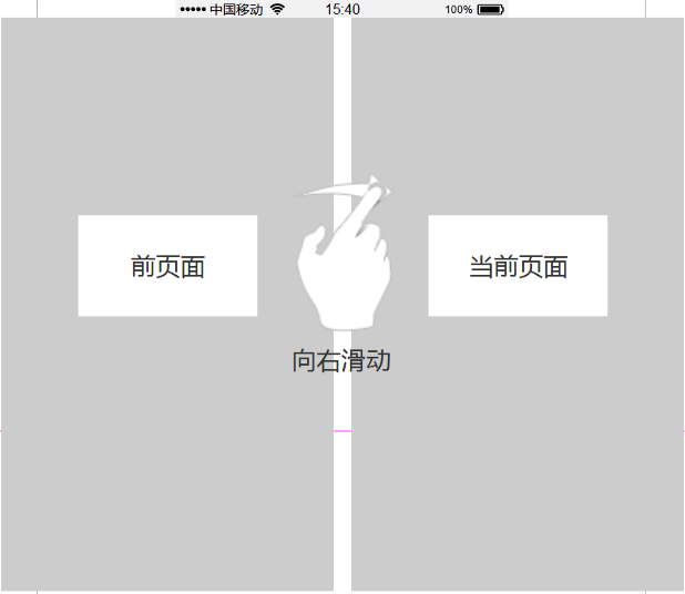 """倒推""""饿了么""""App产品需求文档(PRD)插图(7)"""