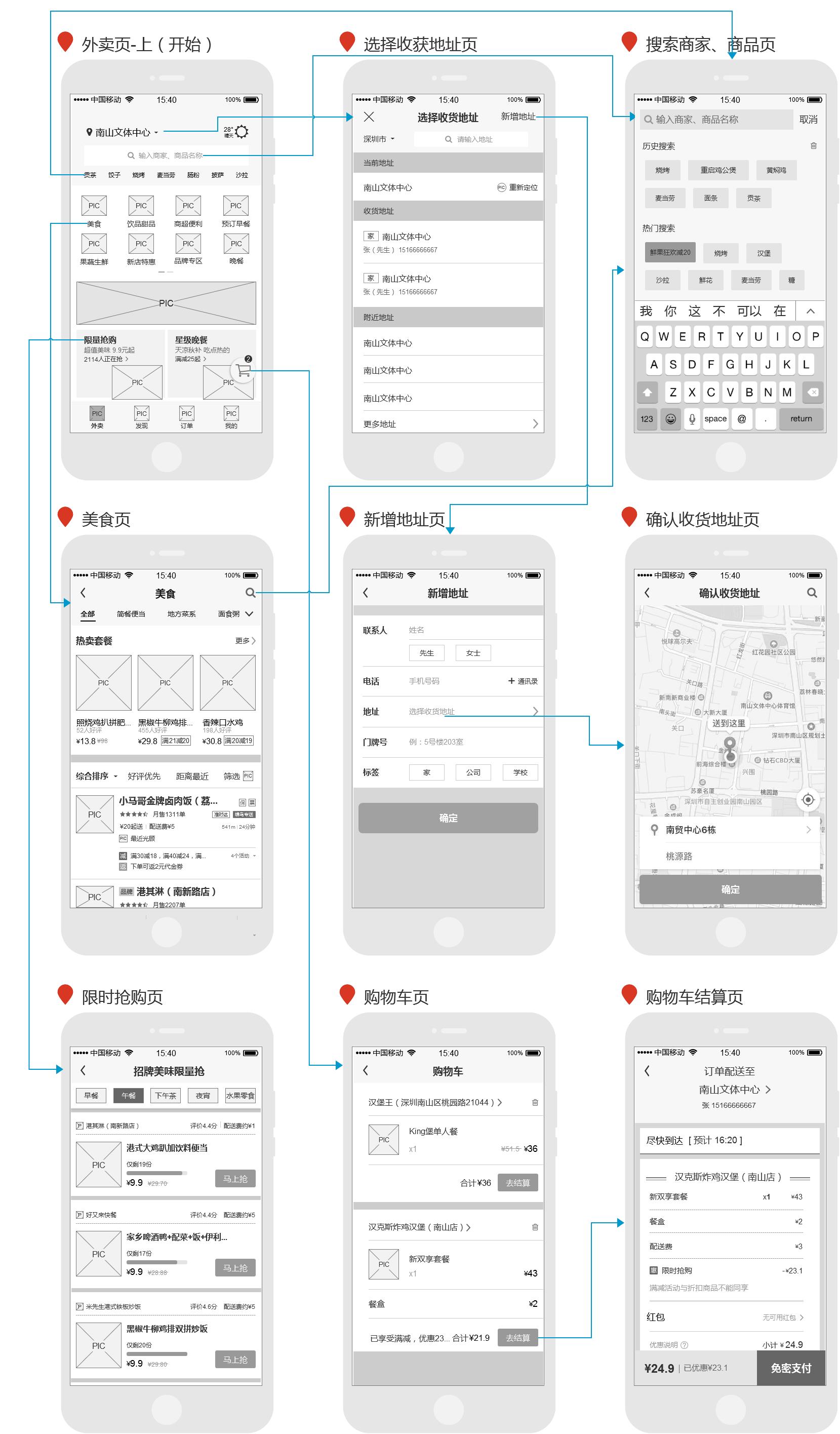 """倒推""""饿了么""""App产品需求文档(PRD)插图(10)"""