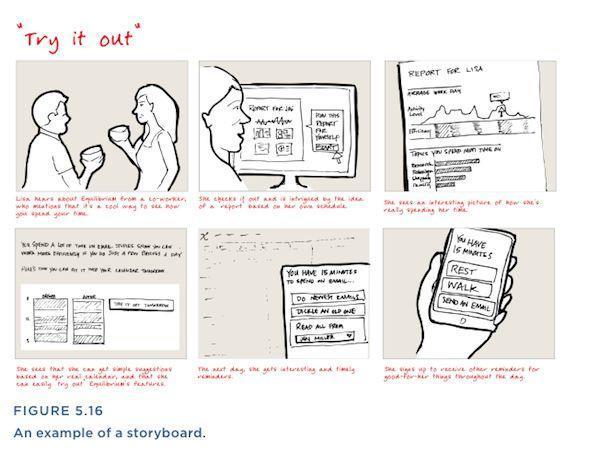 互联网产品之交互设计