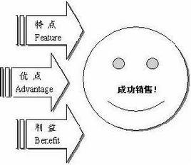 所有的理论写作技巧都必须服务于实践需求,回归到产品本身