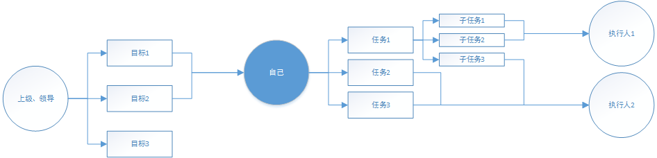 又到年终总结时 如何写一份产品总结报告?插图(1)