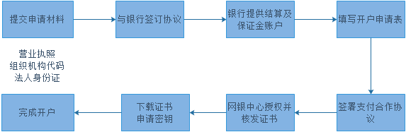 中国哲学 4
