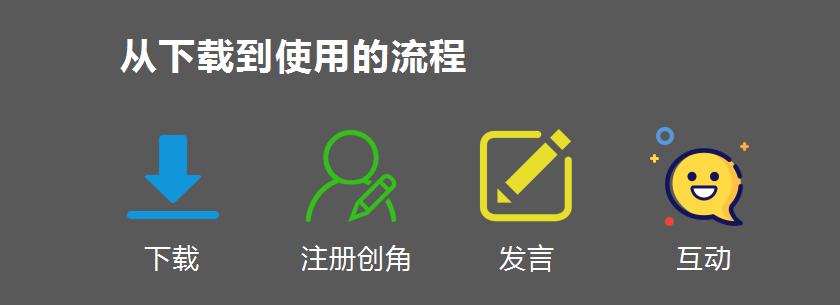 社区app:拿什么拯救你,我的流失用户