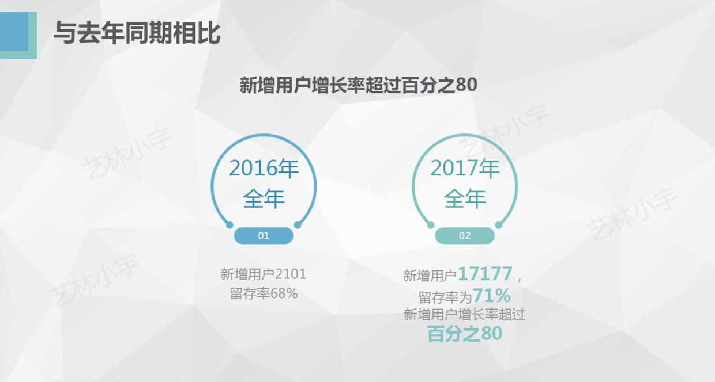 2017年即将结束,运营人的年终总结报告怎么写?