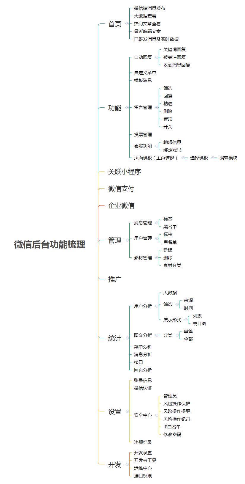 苹果x结构图