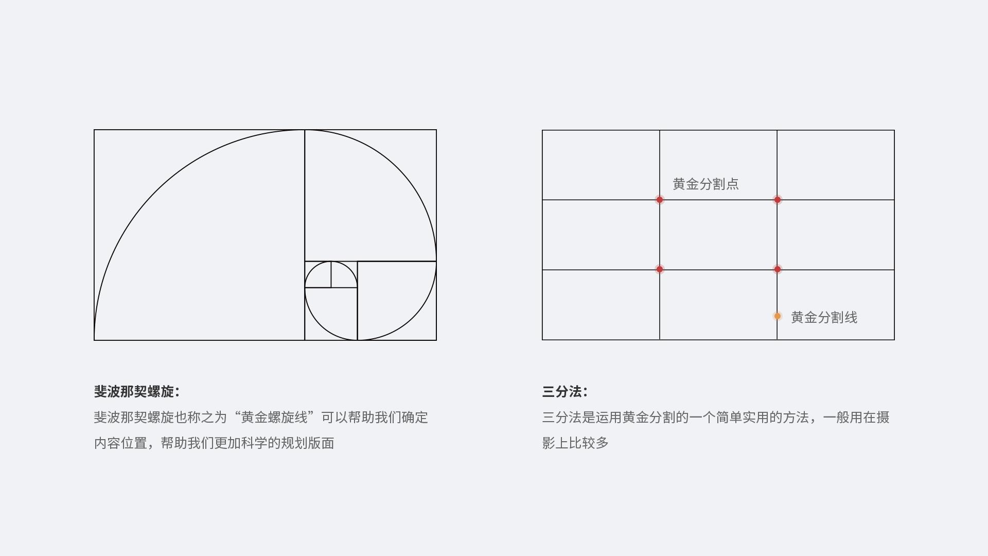 视觉设计基础: 黄金比例
