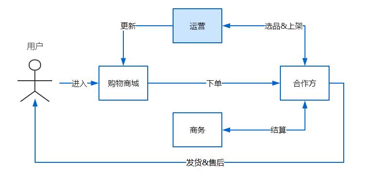 电路 电路图 电子 户型 户型图 平面图 原理图 763_360