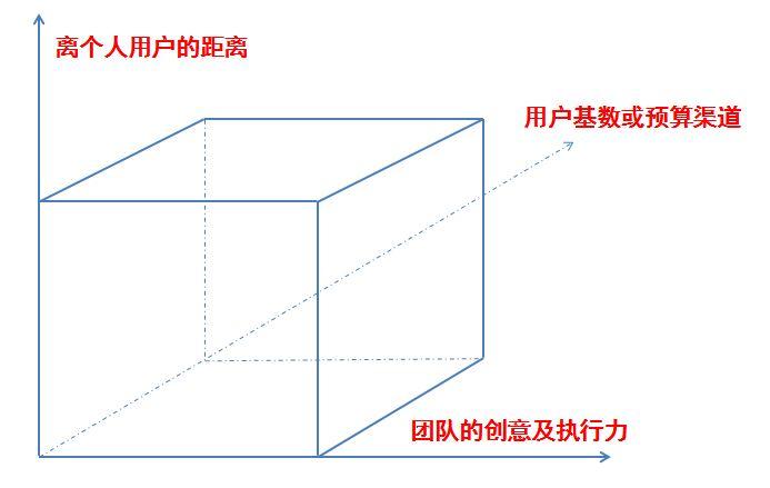 方法篇 如何成为一个运营大牛(六):追热点插图