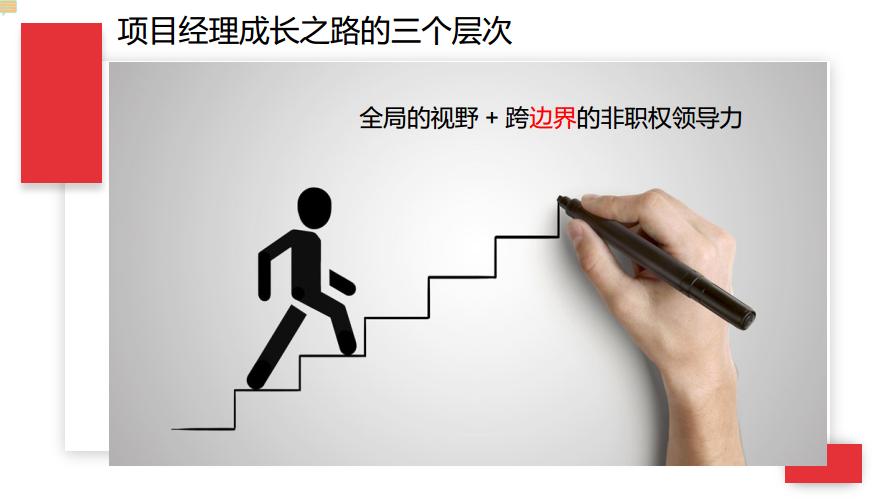 十年项目实战经验分享:项目经理成长之路的三个层次插图(1)