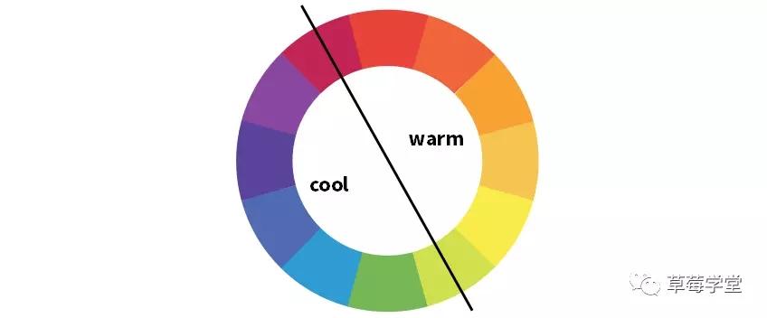 新媒体运营必须知道的色彩搭配常识