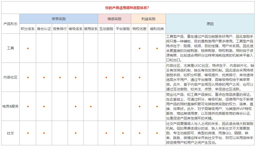 在面试和工作中,产品和运营应了解的一些知识插图(2)