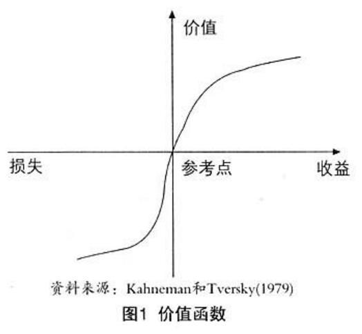 四大思维模型重新解构「HOOKED上瘾模型」插图(4)