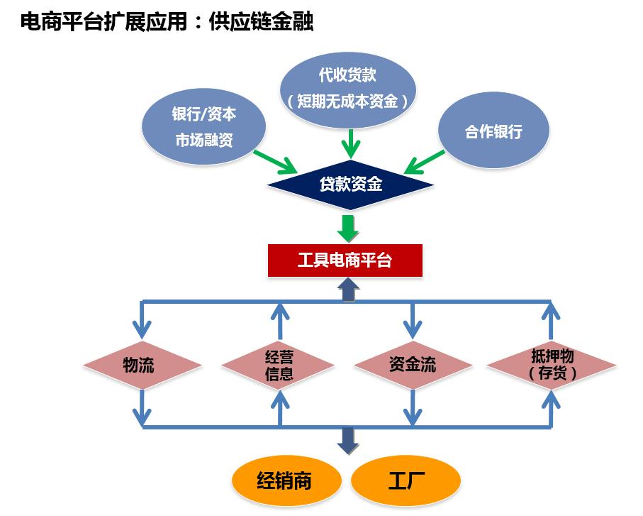 产品规划,从一个整体解决方案说起插图10