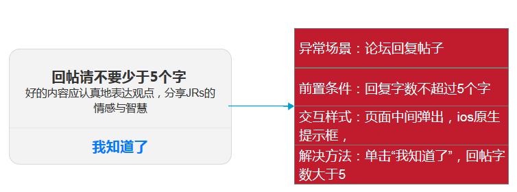 用Axure写PRD:虎扑app产品需求文档插图(10)