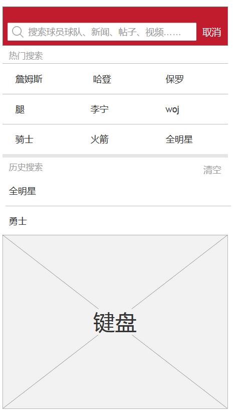 用Axure写PRD:虎扑app产品需求文档插图(15)
