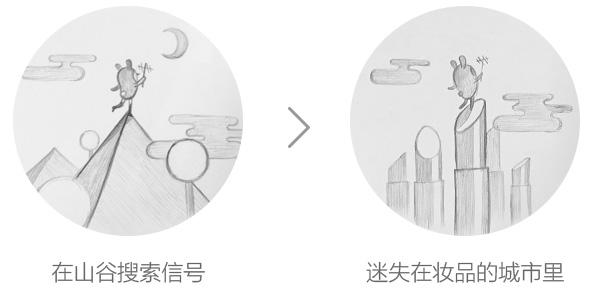 从零开始带你掌握空状态正确的设计方法插图(10)