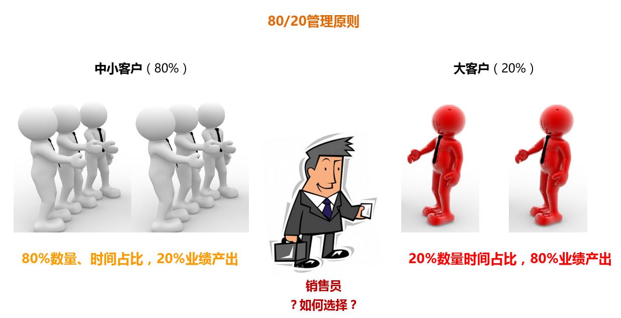 产品规划,从一个整体解决方案说起插图3