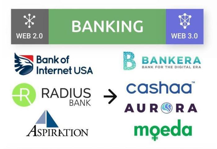 区块链带来互联网 3.0 革命全景图-区块链观察