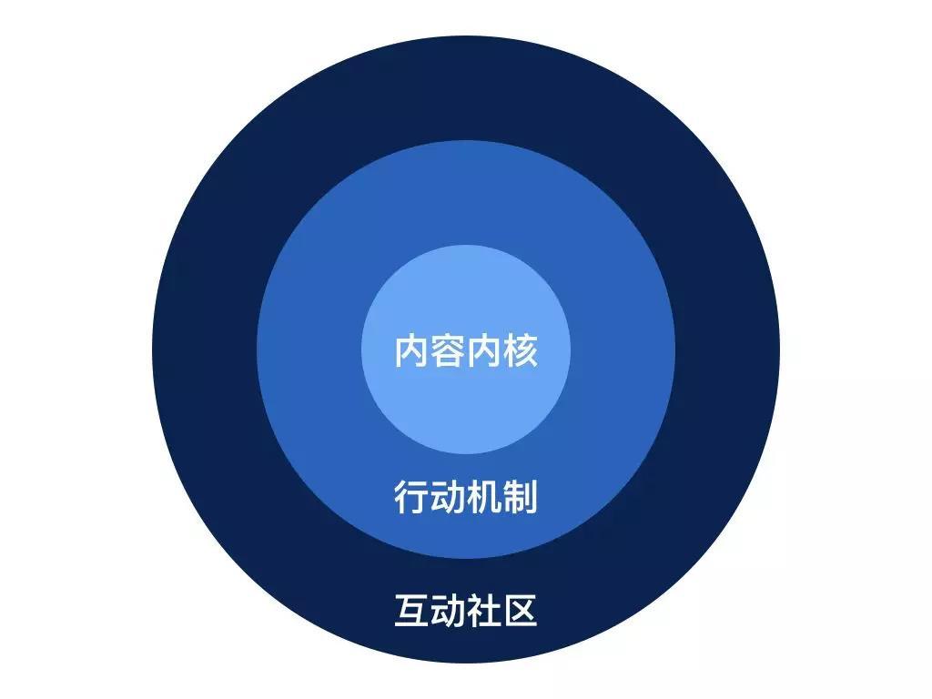 延寿棋牌室:优化知识:学习seo需要哪些基础的知识