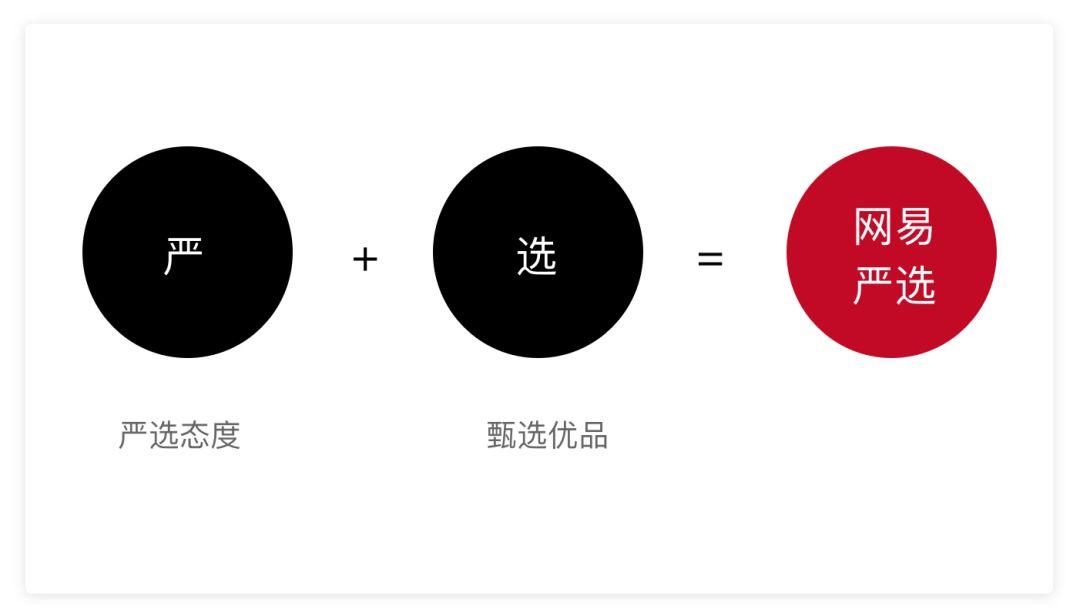 如何将品牌基因融入到产品设计中?