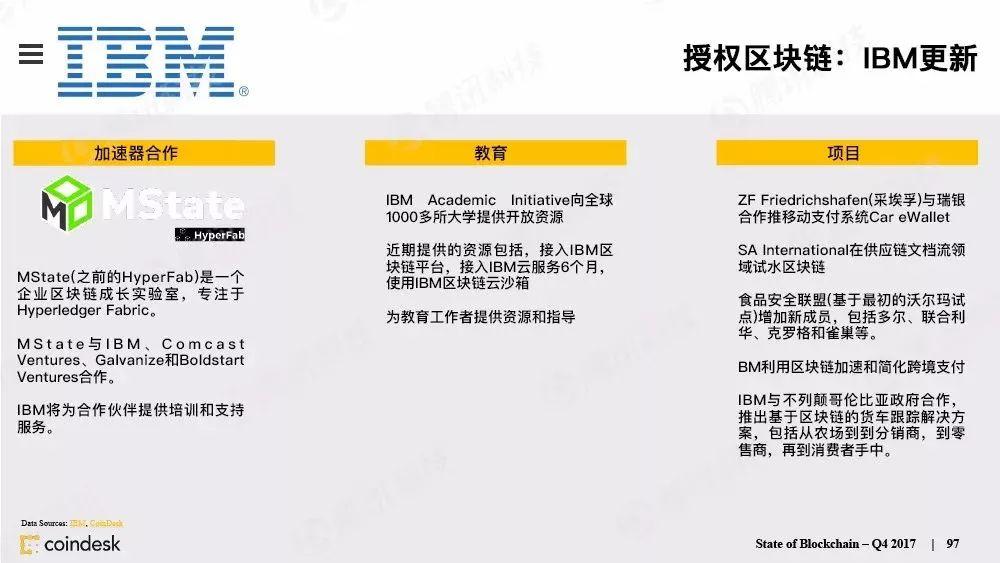 """018全球最权威的区块链行业报告!"""""""