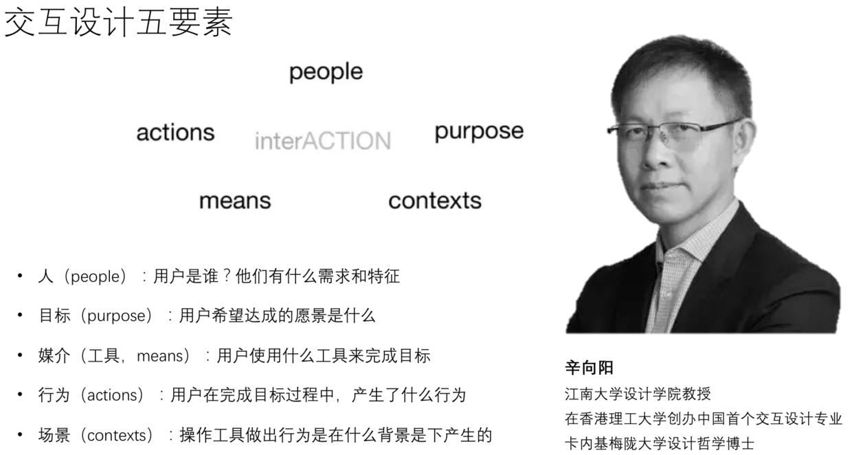 交互设计五要素