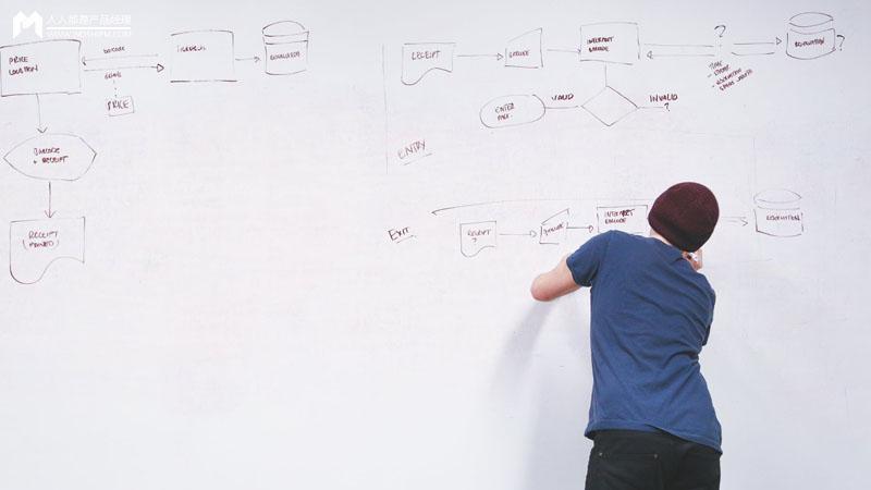 产品用户规模化增长的4种策略
